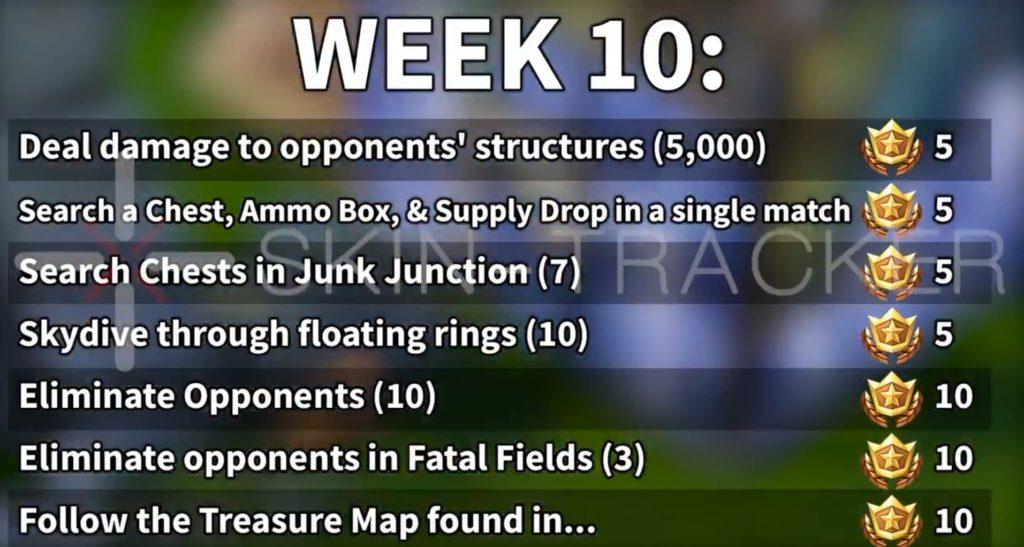 Wyzwania tydzień 10
