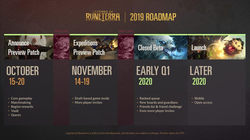 legends of runeterra roadmap